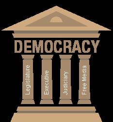 Image: Pillars of Democracy