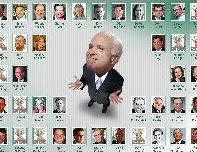 McCain's Lobbyists